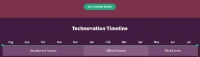 Los retos de Technovation 2017 semana a semana